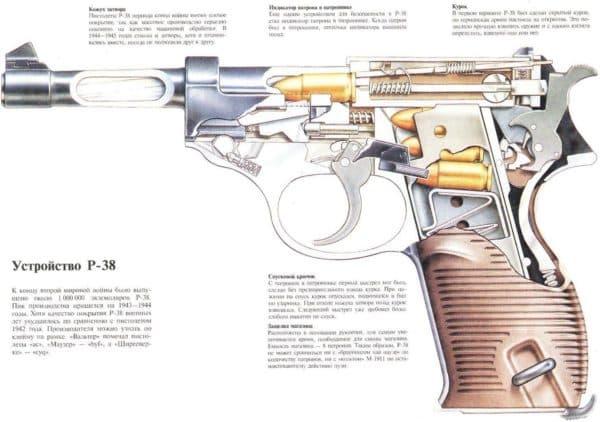Схема пистолета Вальтер Р38