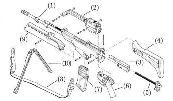 Схема немецкой винтовки