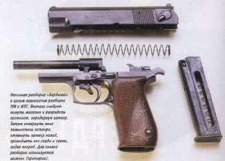 технические характеристики пистолета