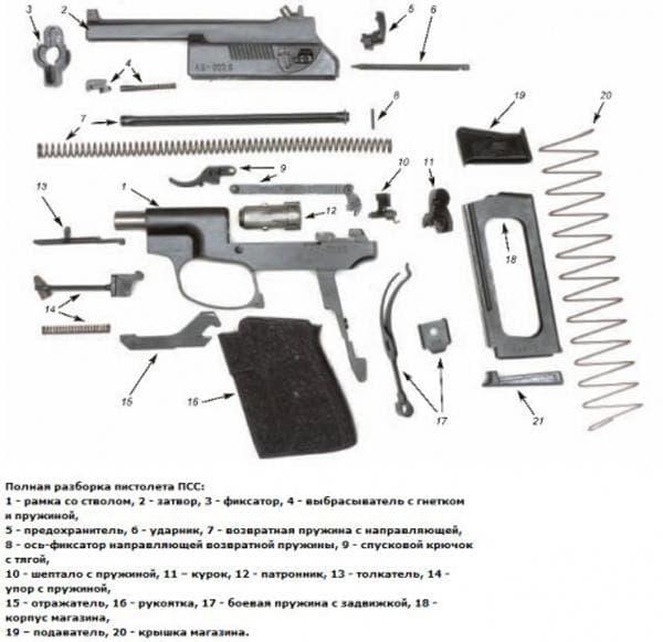 Устройство пистолета ПСС