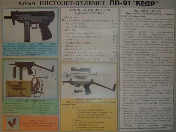 "Характеристики ПП-91 ""Кедр"""