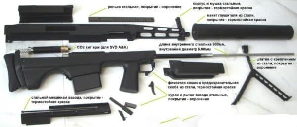 Устройство винтовки Выхлоп